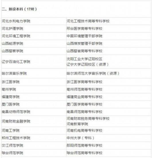 民办大学组织结构图