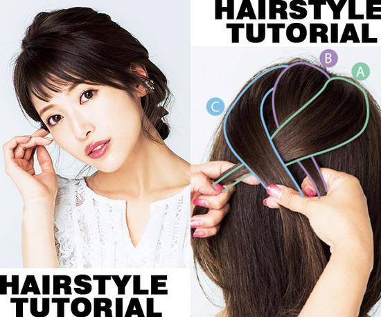 step 1:刘海后面的头发取一撮头发,将其分为三部分,开始编法.