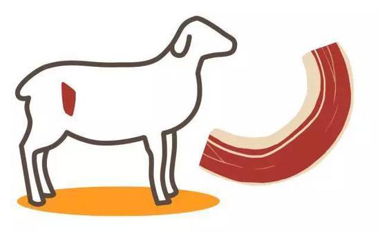 折纸羊大全图解步骤