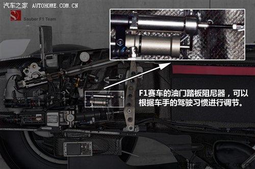f1赛车内部构造大揭秘